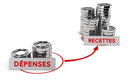 Dépenses recettes Budget prévisionnel entreprise